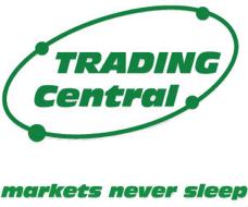 Торгуем по сигналам Trading Central