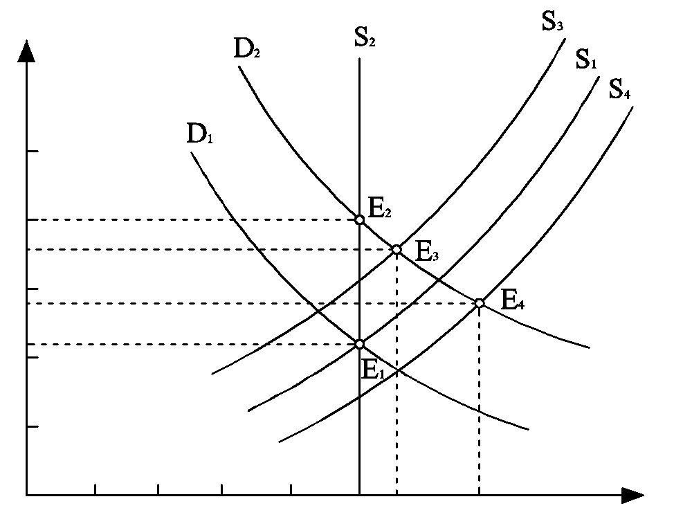 Единый механизм равновесия