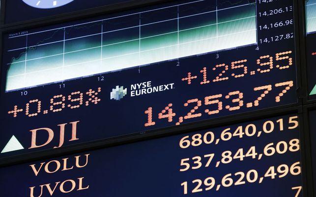 Сделка DJI (Dow Jones Industrials) ноябрь – декабрь 2013 года: на неизвестных берегах